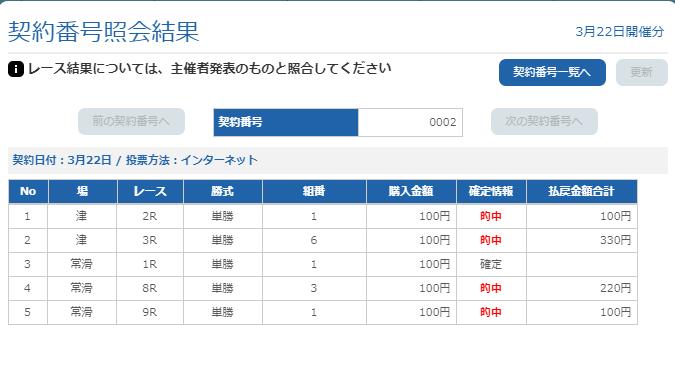 f:id:pon-tee:20210323001508p:plain