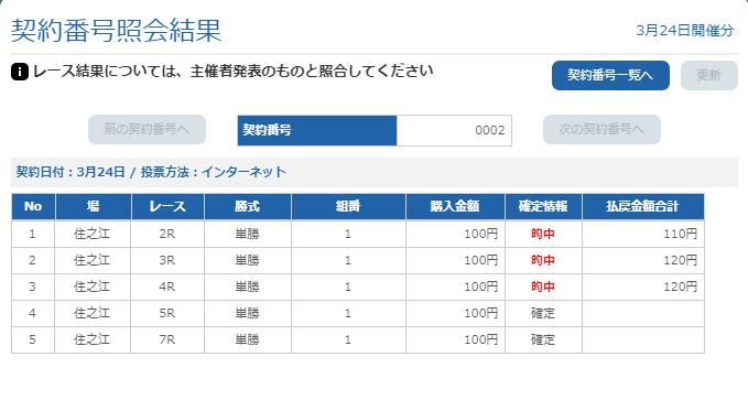 f:id:pon-tee:20210324233110p:plain