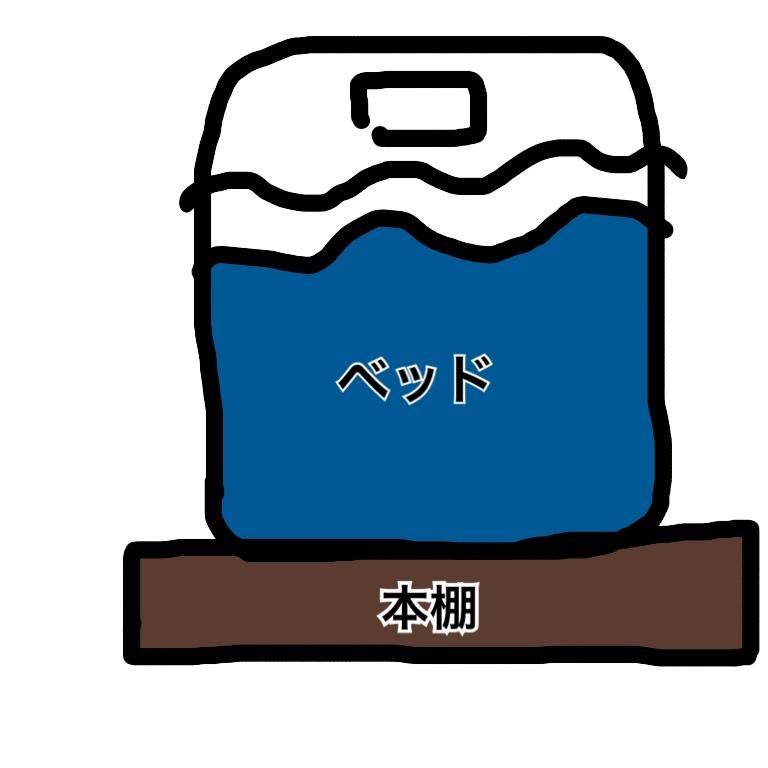 f:id:pon_ishikawa:20170213221444j:plain