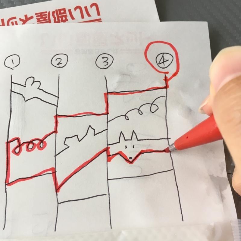 f:id:pon_ishikawa:20170924161444j:plain