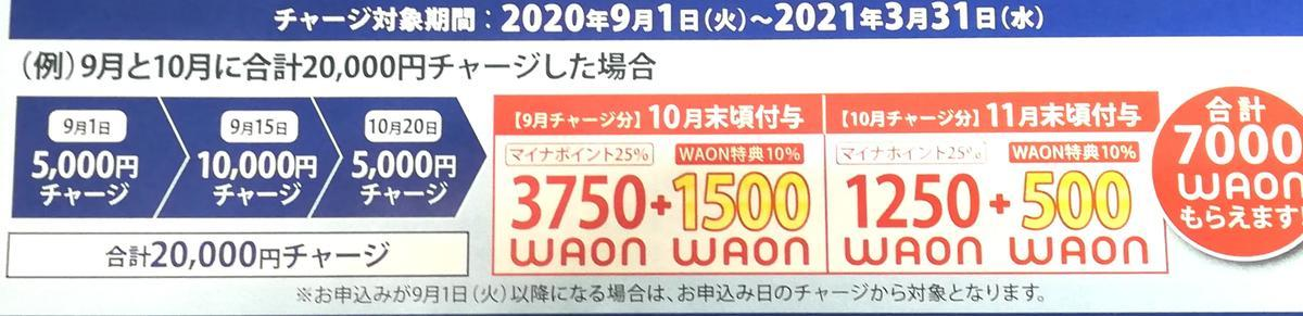 f:id:ponchan-club:20200901225626j:plain