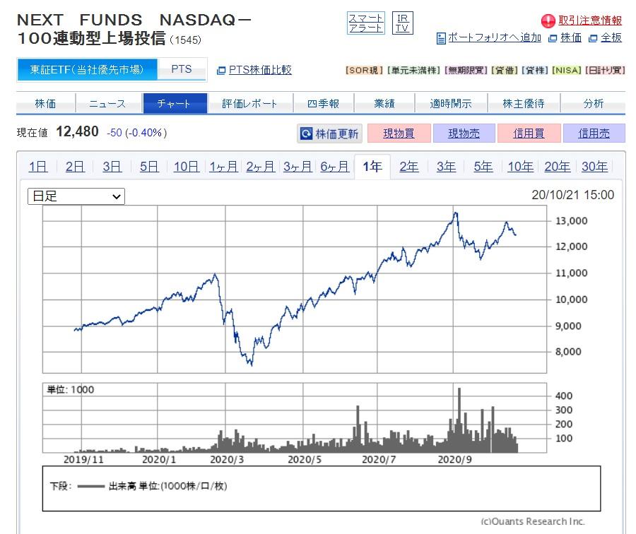 アメリカン タバコ 株価 ブリティッシュ