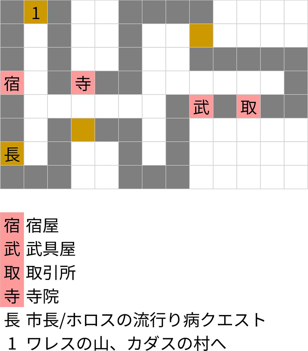 f:id:pongeponge:20201013122704p:plain