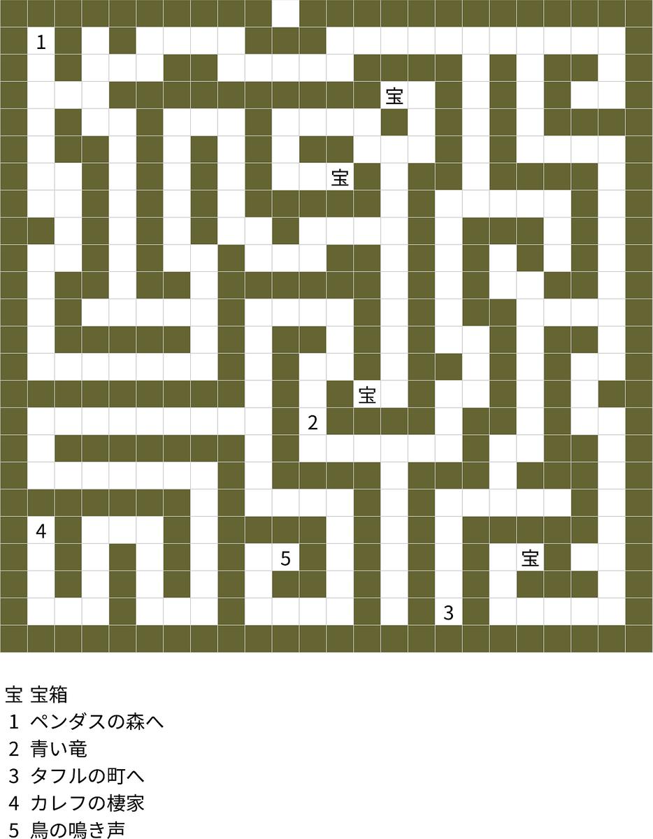 f:id:pongeponge:20201013122922p:plain