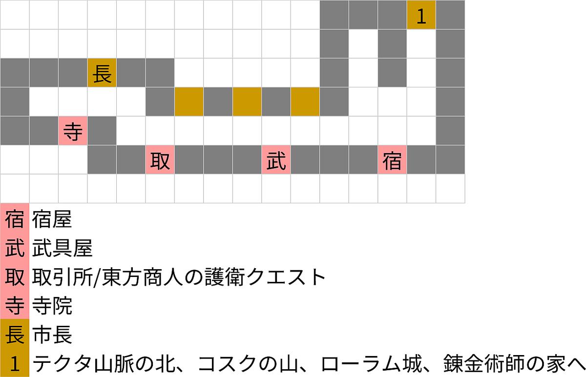 f:id:pongeponge:20201013123132p:plain