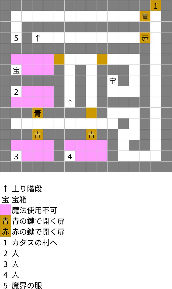 f:id:pongeponge:20201014132559p:plain