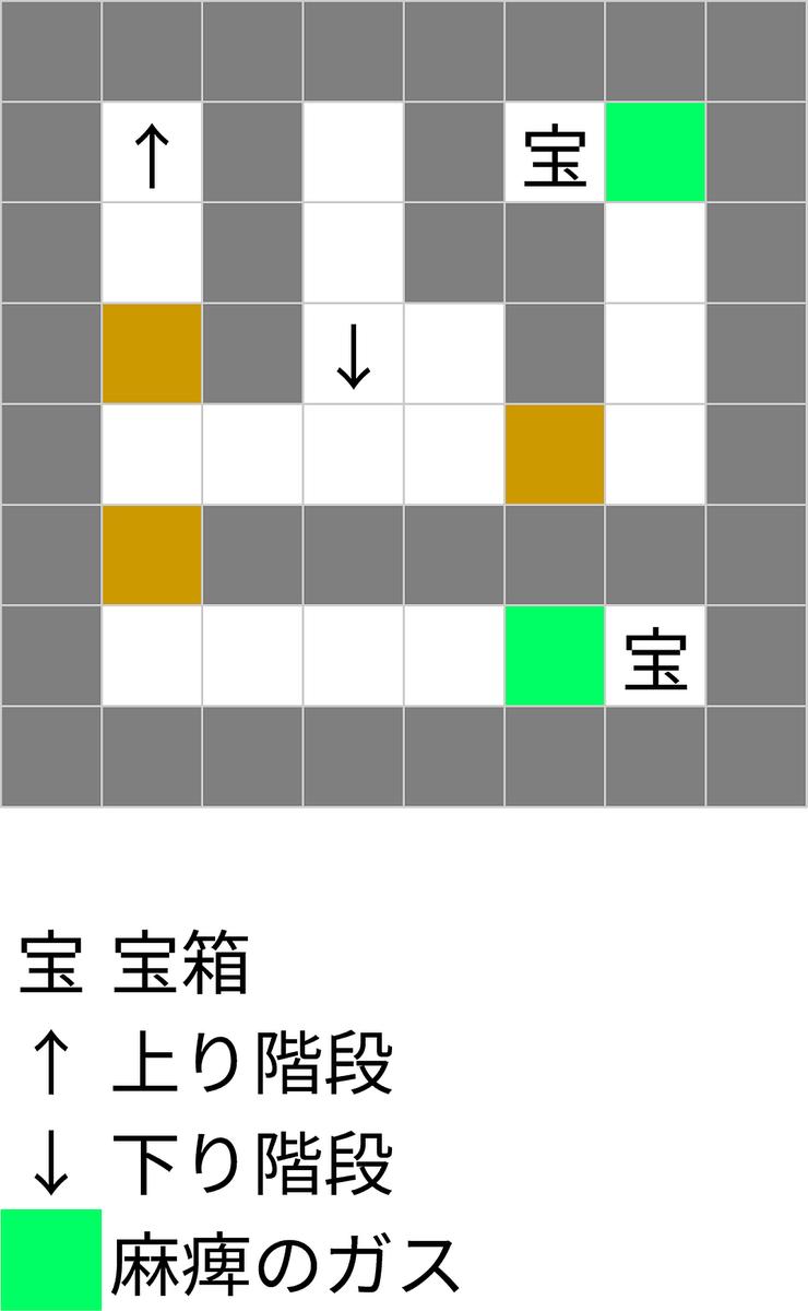 f:id:pongeponge:20201016200324p:plain