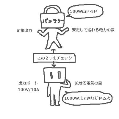 f:id:ponikox:20211015080956p:plain