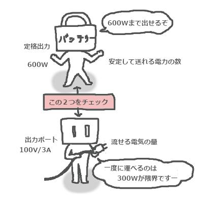 f:id:ponikox:20211015205101p:plain