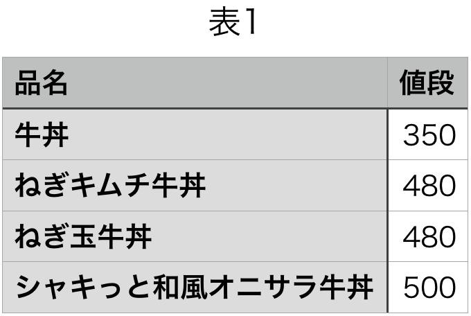 f:id:ponkotsu0605:20190418004932p:plain