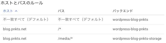 f:id:ponkotsu0605:20190418010900p:plain