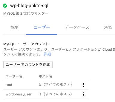 f:id:ponkotsu0605:20190422014323p:plain