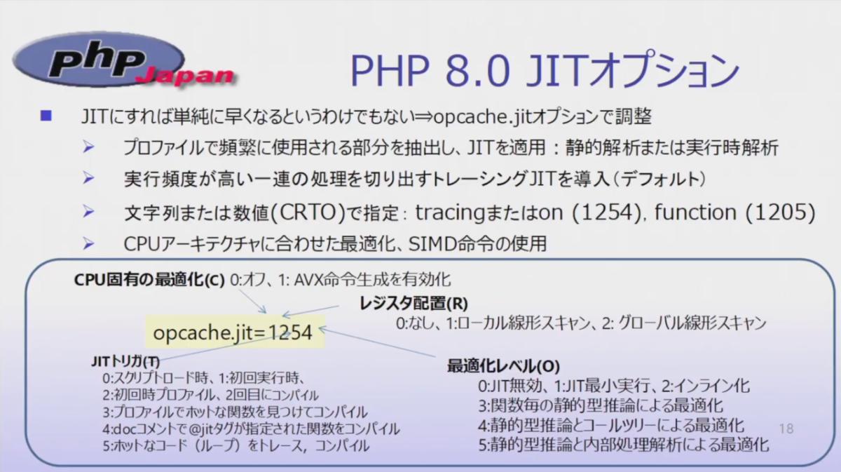 f:id:ponkotsu0605:20201212231613p:plain