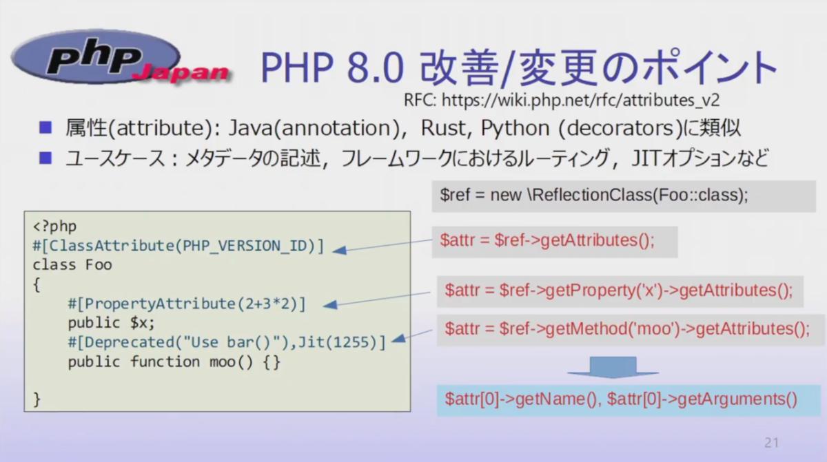 f:id:ponkotsu0605:20201212231702p:plain