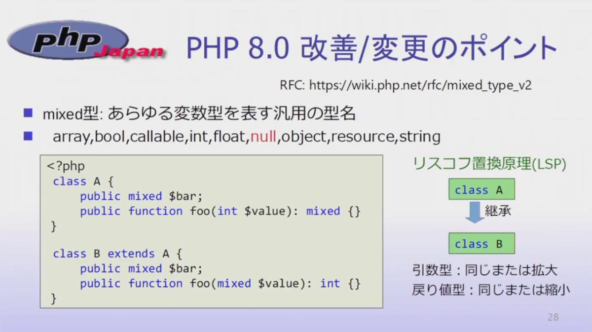 f:id:ponkotsu0605:20201212232405p:plain