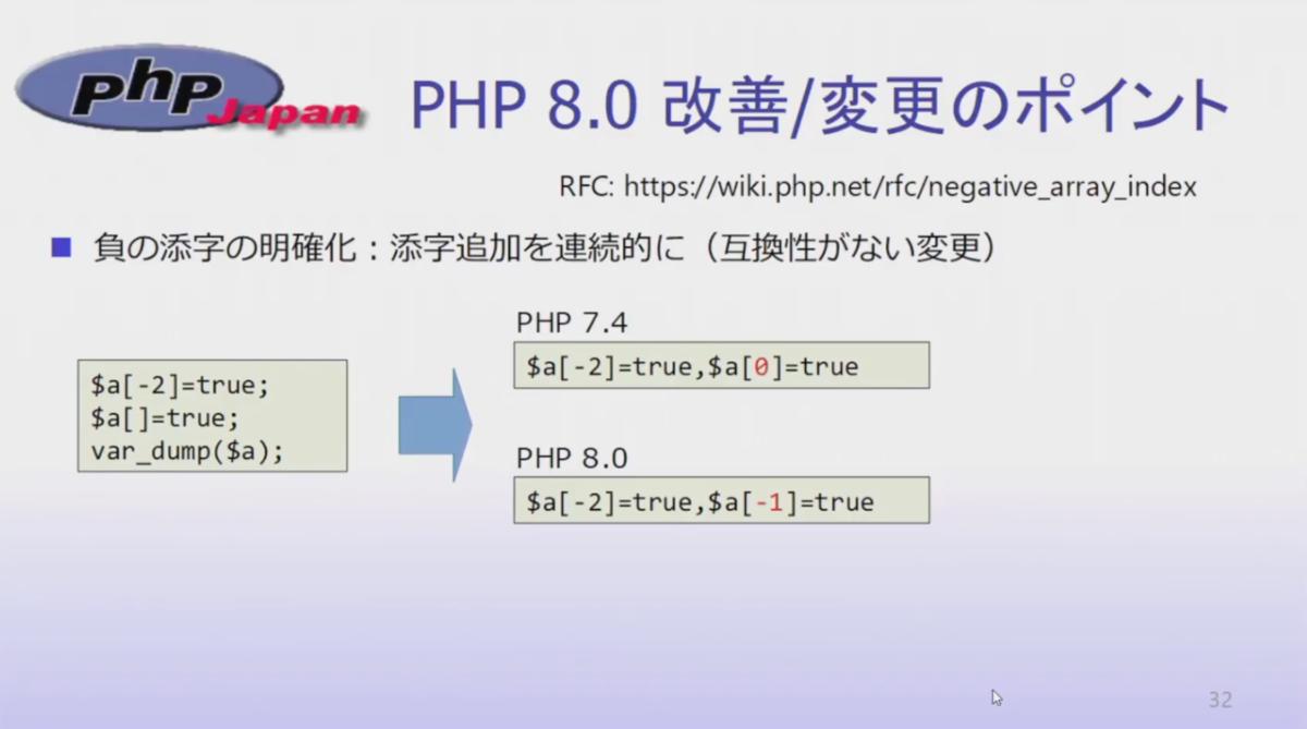 f:id:ponkotsu0605:20201212232508p:plain