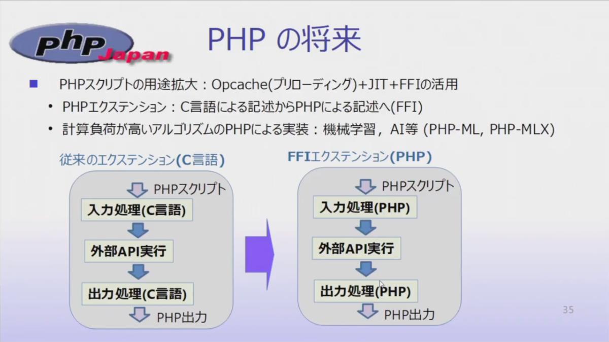 f:id:ponkotsu0605:20201212232553p:plain