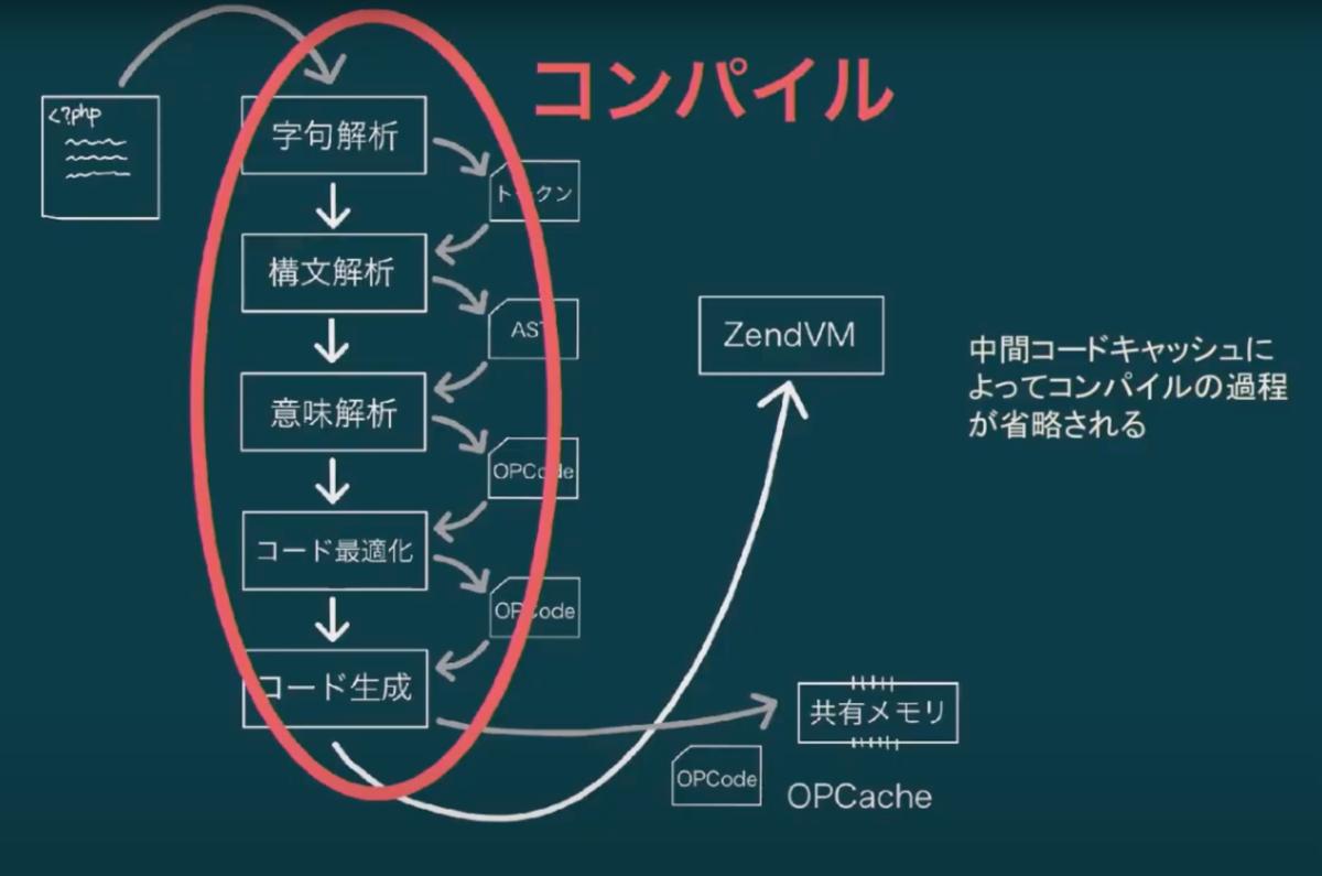 f:id:ponkotsu0605:20201212234302p:plain