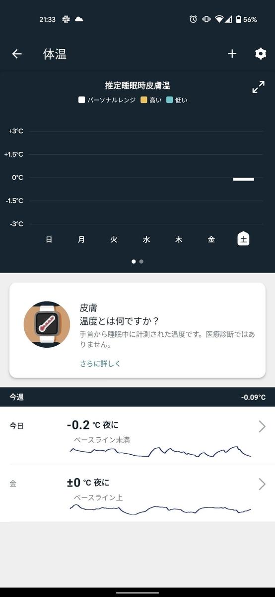 f:id:ponkotsu0605:20210320213755j:plain
