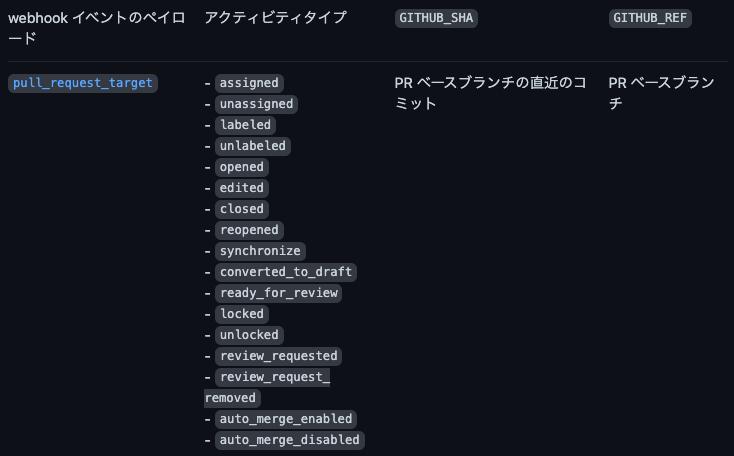 f:id:ponkotsu0605:20211012095634p:plain