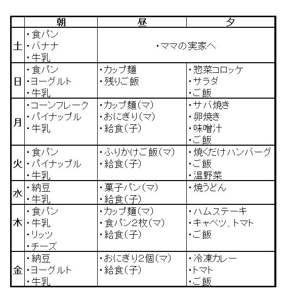 f:id:ponkotsu1215:20160617172840p:plain