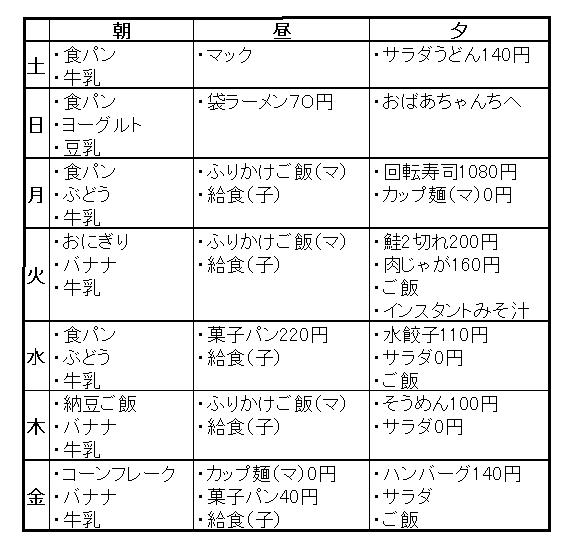 f:id:ponkotsu1215:20160624032723p:plain