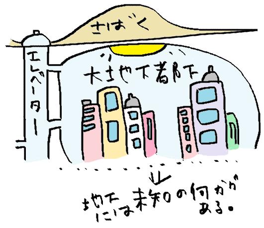 f:id:ponkotsu1215:20170522220028p:plain
