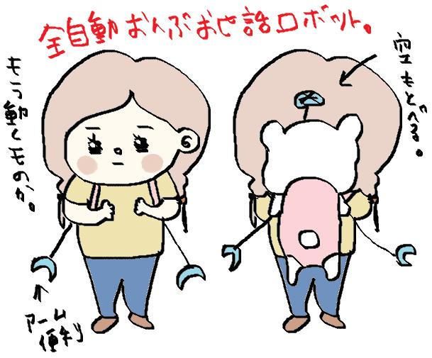 f:id:ponkotsu1215:20170522233704p:plain
