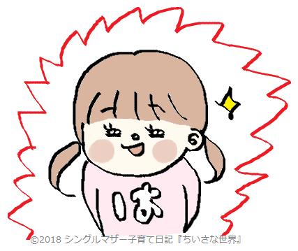 f:id:ponkotsu1215:20180303003635p:plain