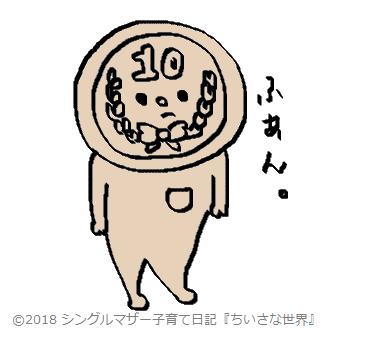 f:id:ponkotsu1215:20180501220907p:plain