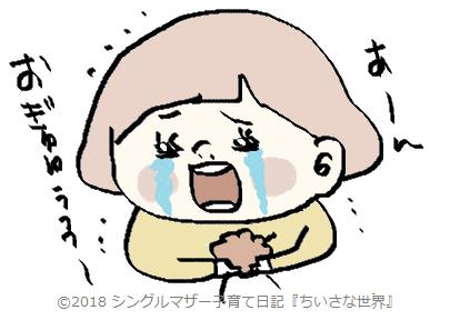 f:id:ponkotsu1215:20180527221256p:plain