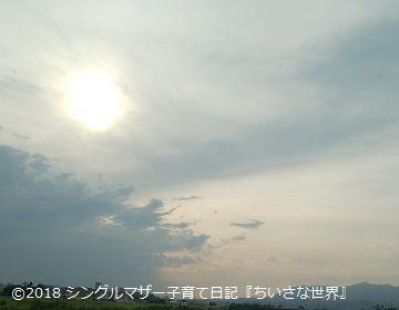 f:id:ponkotsu1215:20180611221643j:plain