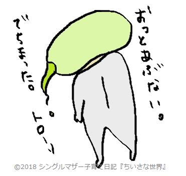 f:id:ponkotsu1215:20180620220024p:plain