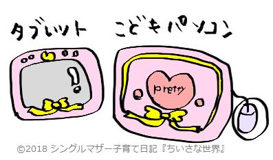f:id:ponkotsu1215:20180911222321p:plain