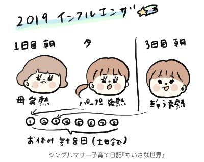 f:id:ponkotsu1215:20190217213733p:plain