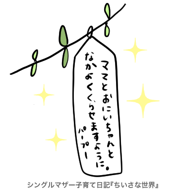 f:id:ponkotsu1215:20190709221218p:plain