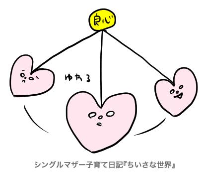 f:id:ponkotsu1215:20190716221944p:plain
