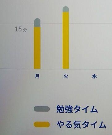 f:id:ponkotsu1215:20200105221129j:plain