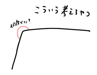 f:id:ponkotsu1215:20210616213424p:plain