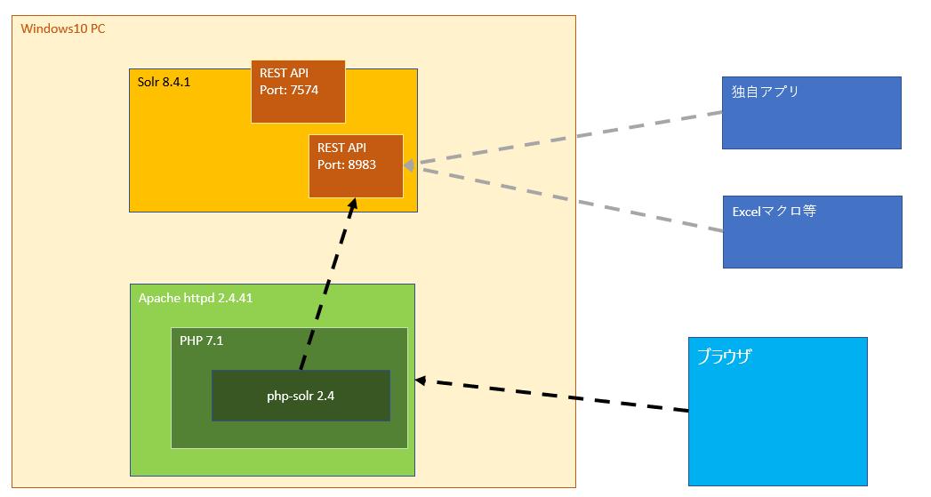f:id:ponkotsu_engine:20200320195527p:plain