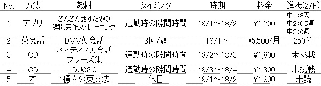 f:id:ponkotutokotoko:20180205231003j:plain