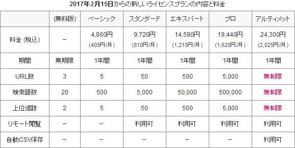 f:id:ponmura:20170127114738j:plain