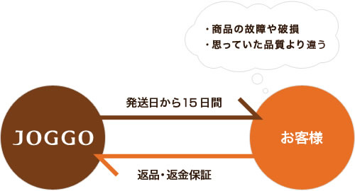 f:id:ponmura:20170409204838j:plain