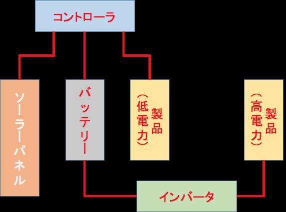 f:id:ponn_kazuya:20170611000759p:plain