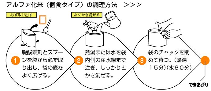 アルファ米調理方法