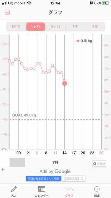 体重管理のアプリ