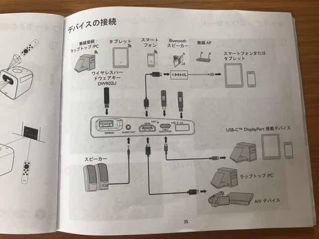 BenQ GS2モバイルプロジェクター説明書2枚目