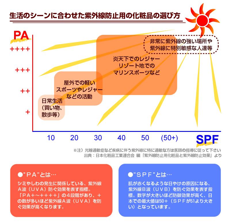 f:id:ponparemall:20160801125607j:plain