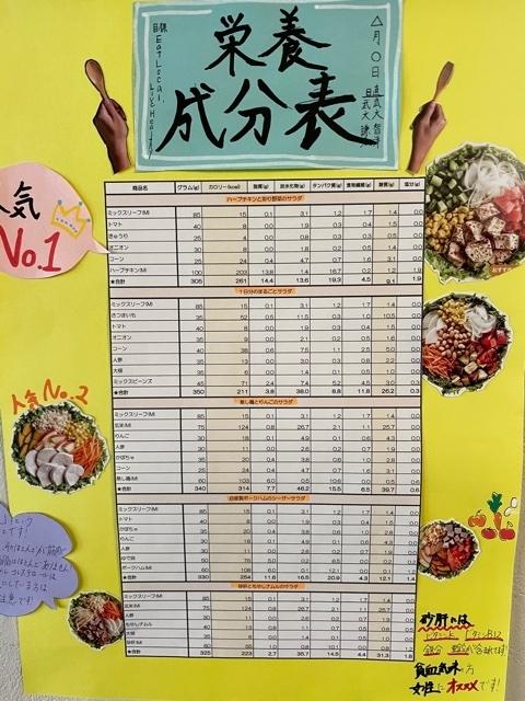 神楽坂WithGreen 栄養成分表1