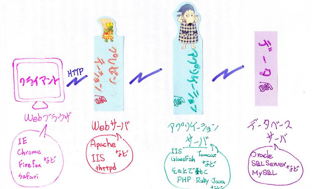 f:id:ponsuke_tarou:20180203092127p:plain